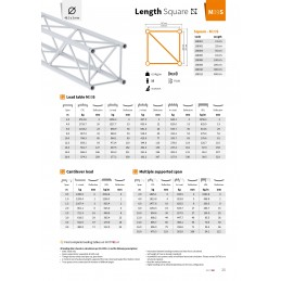 M39S-L075 Gerade 4-Punkt Traverse Länge 75cm